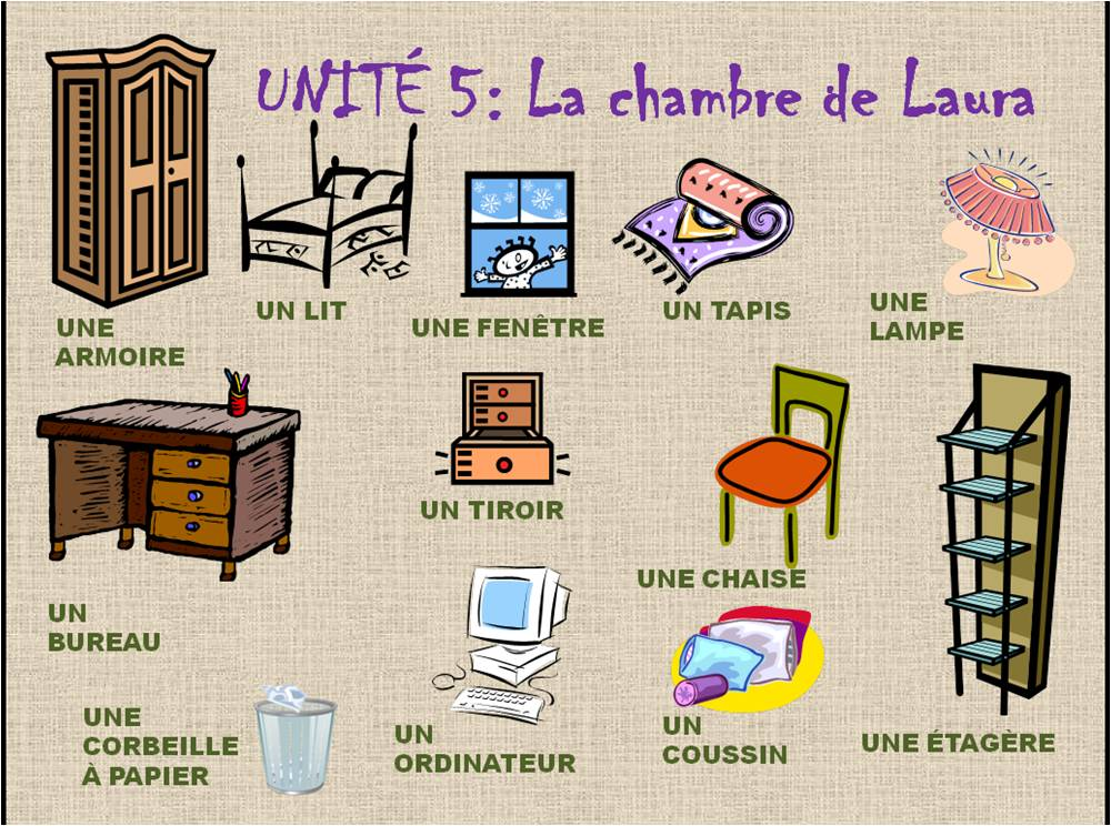 Vocabulaire pour la chambre east high french for Chambre in french